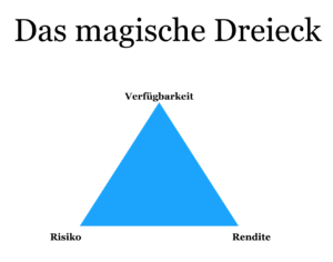 Das magische Dreieck